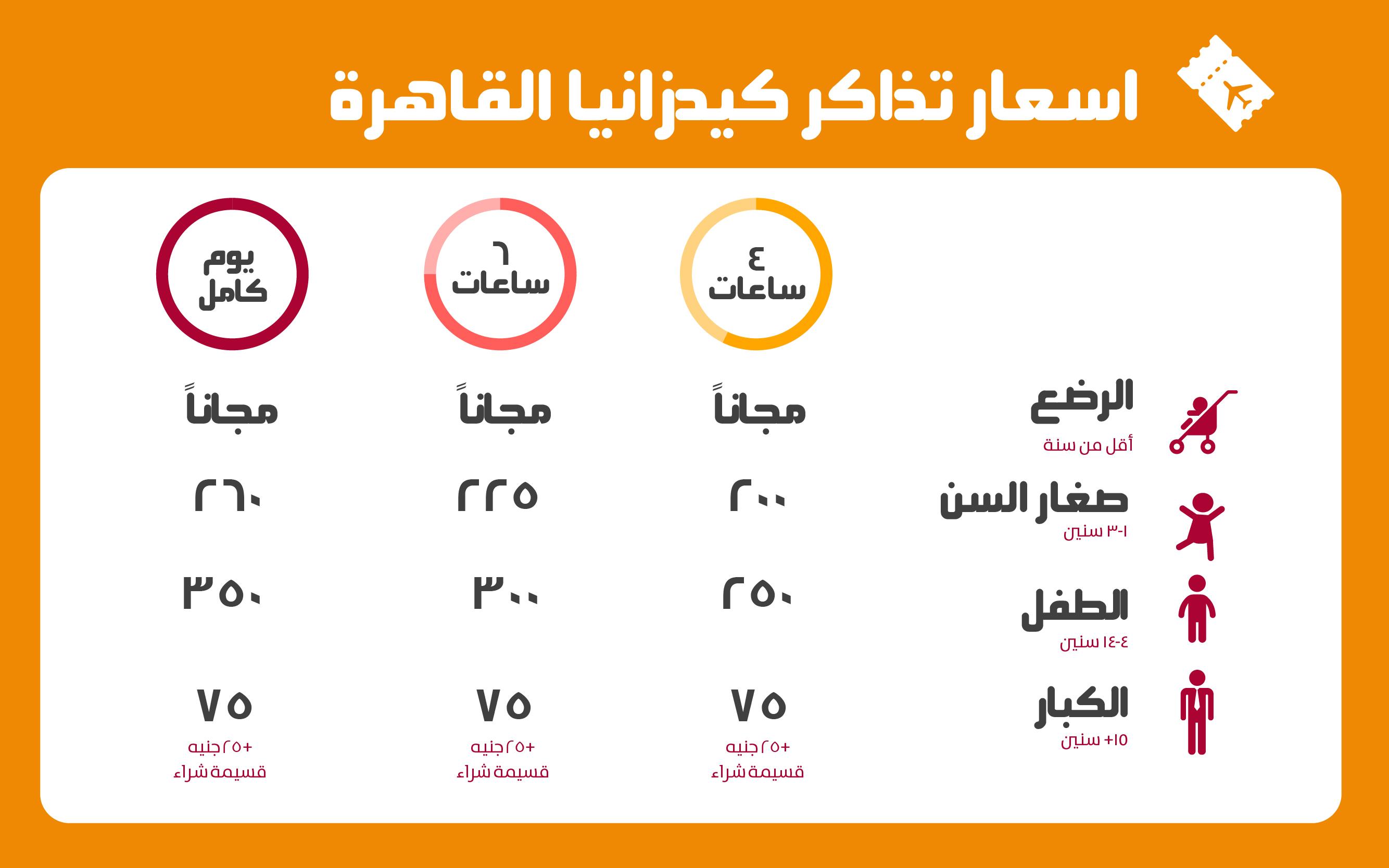 KidZania Prices - Arabic 1