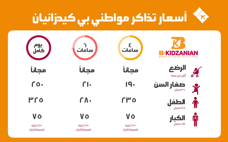 KidZania Cairo Prices - B-KidZanian