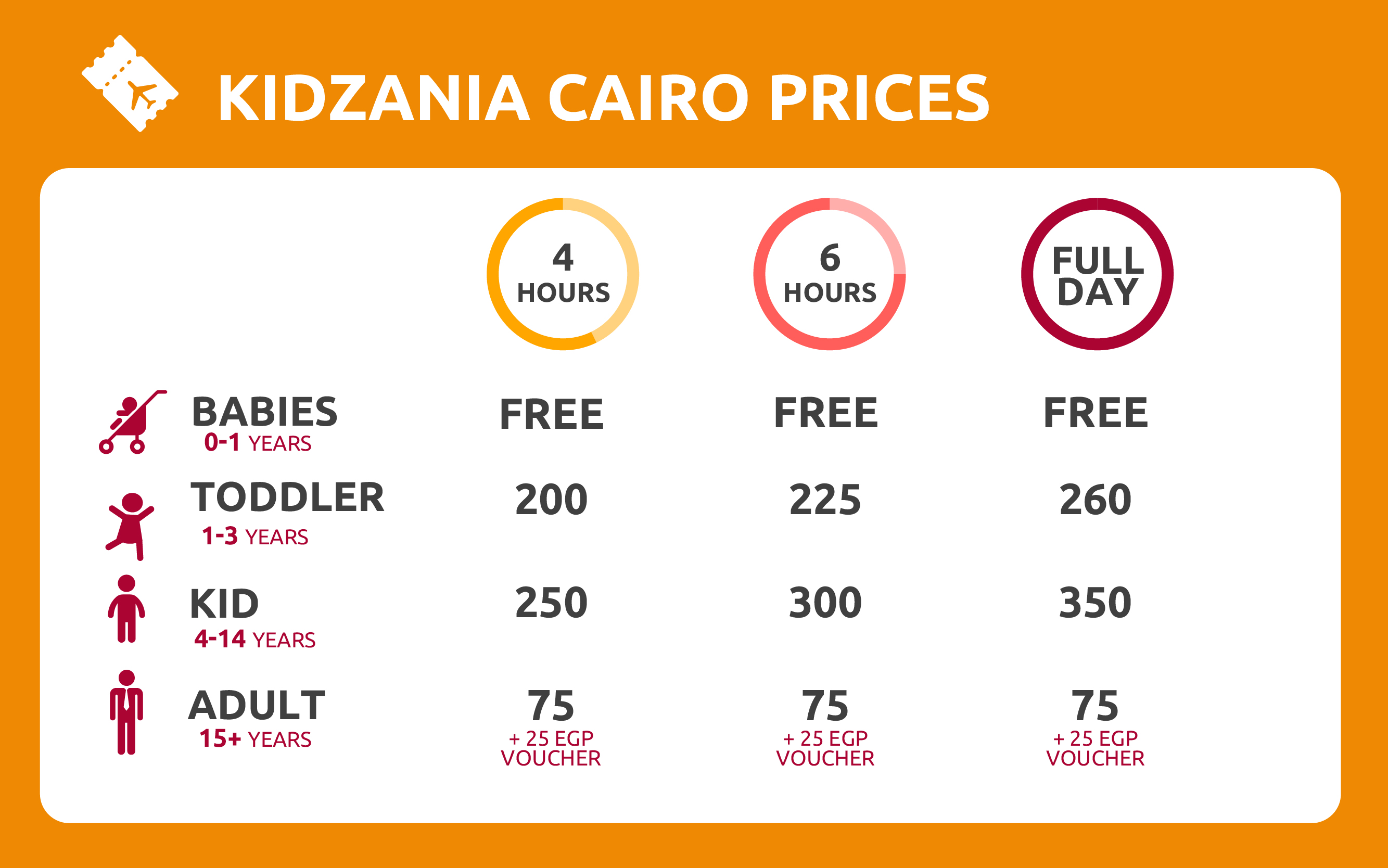 KidZania Cairo Prices
