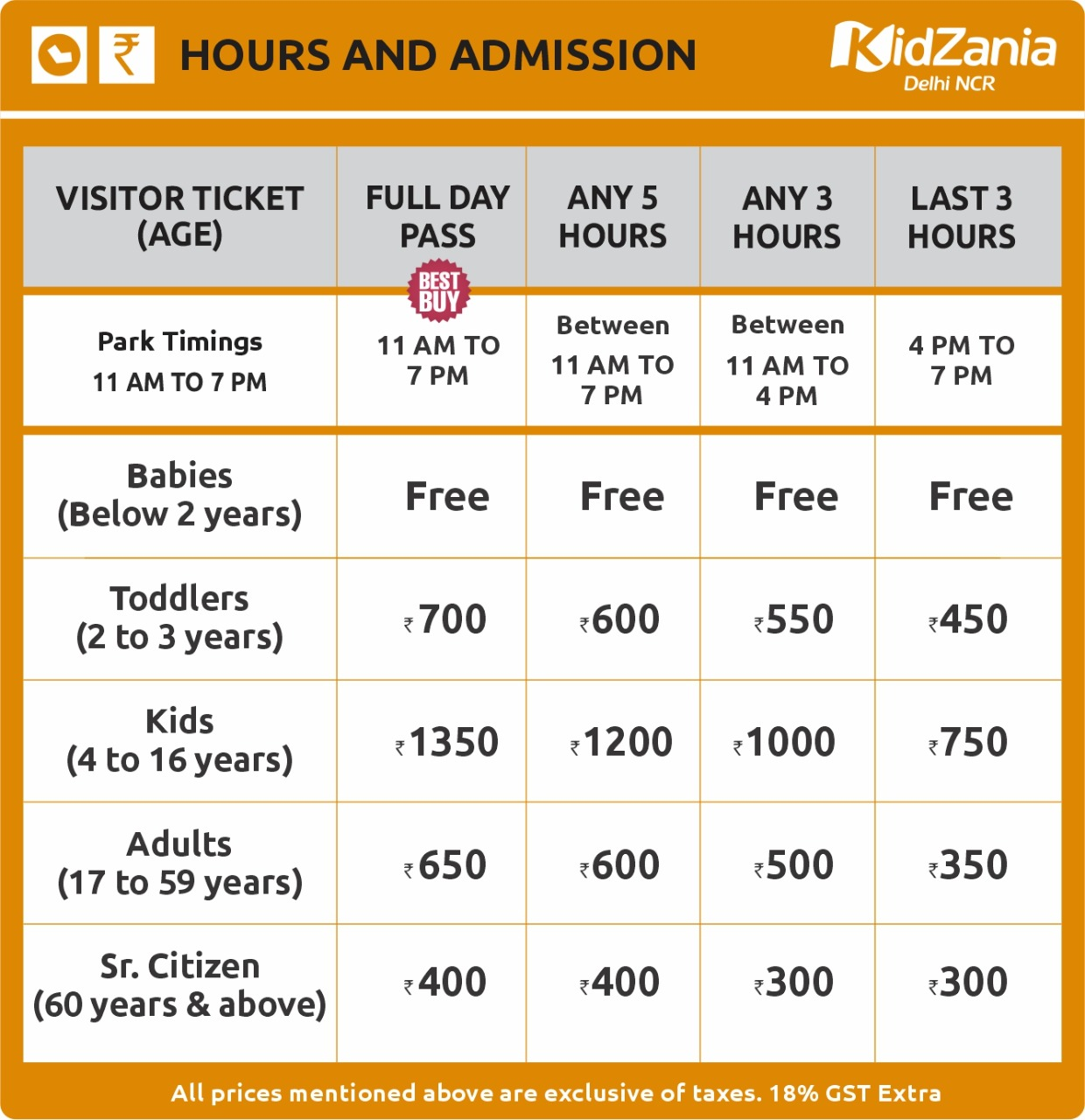 KidZania Delhi NCR Ticket Prices